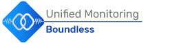Boundless Unified Monitoring Logo