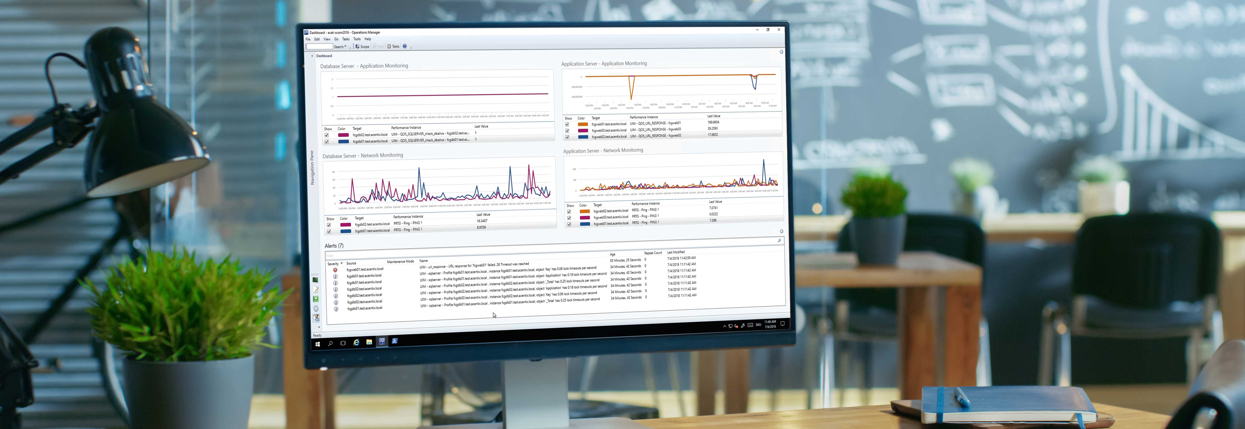 Screen on a desk in an office showing Dashboard with graphs and alerts