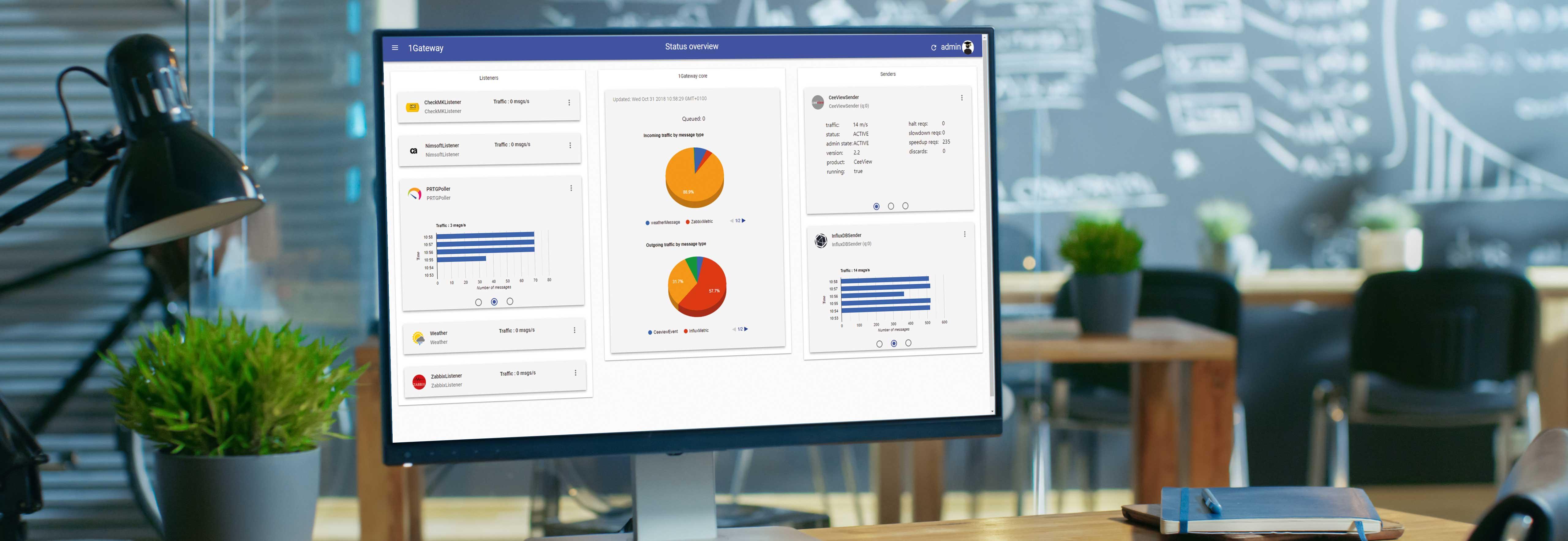Screen on a desk in an office showing 1Gateway configuration GUI